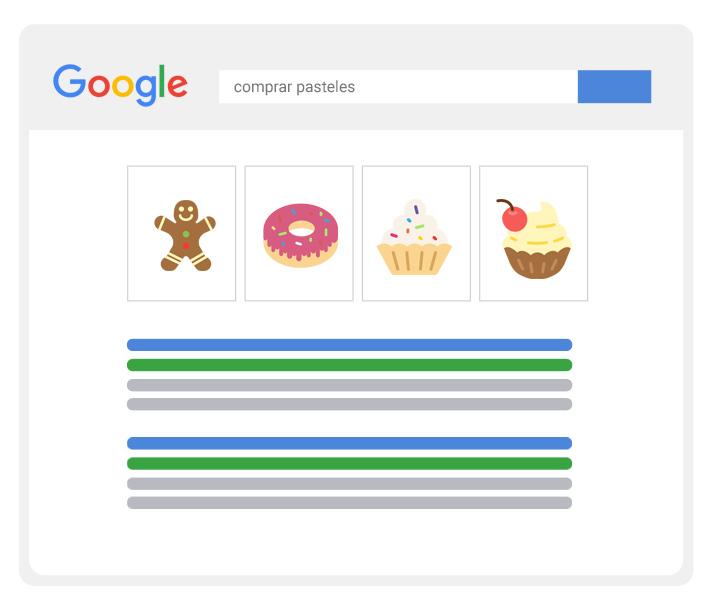 Ventajas de Google Shopping en ecommerce